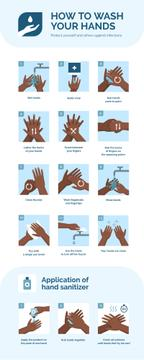 Process Infographics about How to wash hands