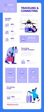 Informational infographics about Traveling and Commuting