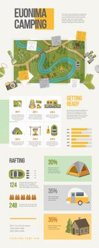 Map Infographics about Camping area