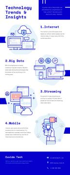Informational infographics about Technology trends and insights