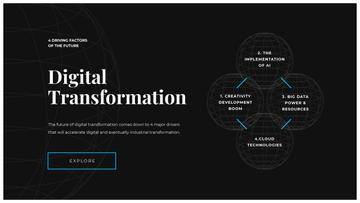 Digital Transformation steps