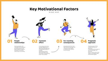 Motivational Factors list wit Happy people