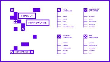 Frameworks types for business project