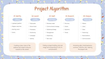 Project Algorithm steps