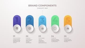 Brand components with switchers