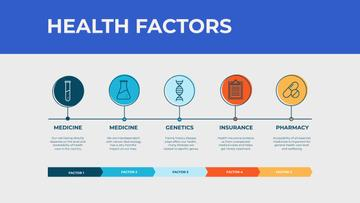 Health Factors list