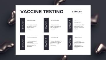 Vaccine Testing stages